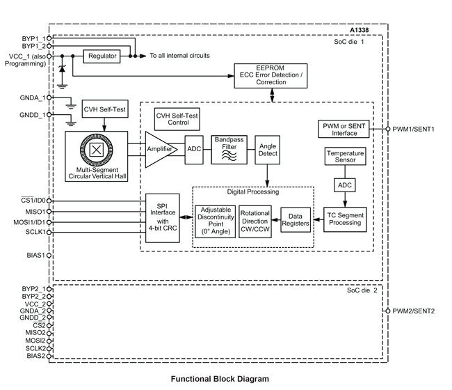 [Allegro A1338 functional block diagram (cr)]