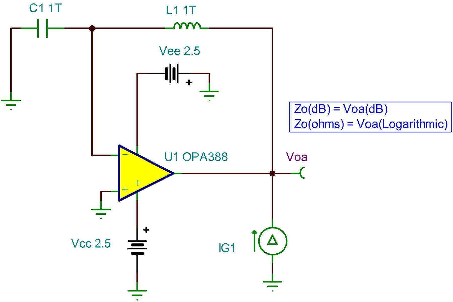open loop output impedance