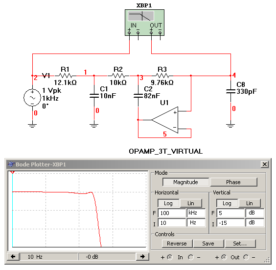 active lowpass Chebyshev filter