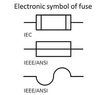 electronic symbols for fuses