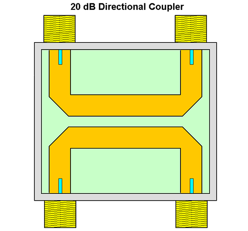 loosely coupled directional coupler design
