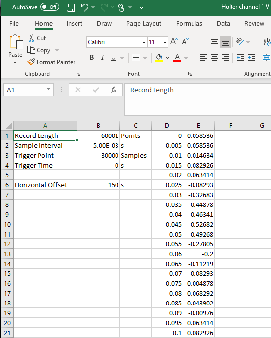 screenshot of an Excel spreadsheet showing the format of the header