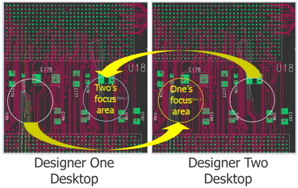 PCB example of multi-user concurrent design
