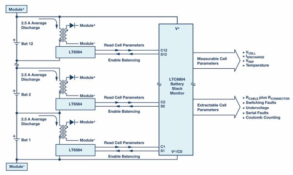 Figure 5: 12 cell battery stack module with active balancing.