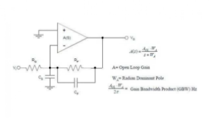 Compensation Technique For High Bandwidth Voltage Feedback Op Amps Edn Asia